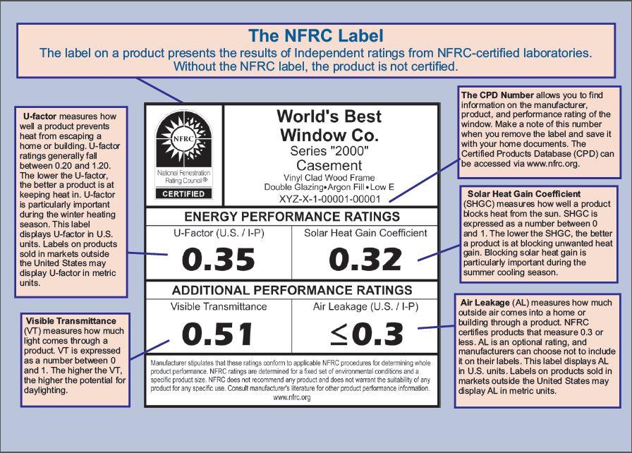 Nfrc Facts And Understanding Window Ratings Vinyl Design
